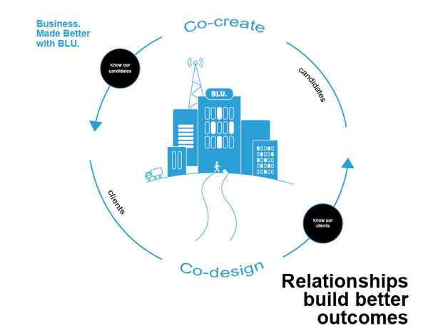 About-us-co-create-graphic